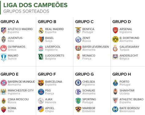 Calendario Da Liga Dos Ceoes Saiu O Sorteio Da Chions League 2014 2015 Quatro Maiores