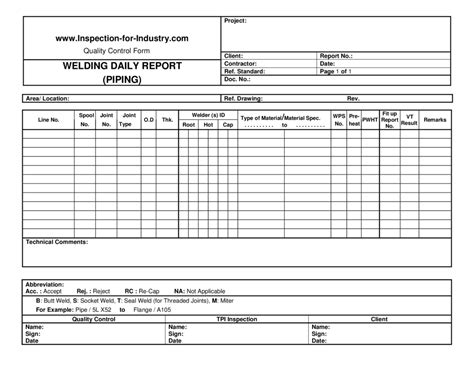 welding inspection report template mickeles spreadsheet