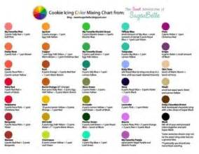22 best images about colour how to for cookies on pinterest cookie icing coloring and