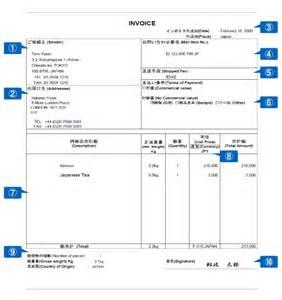 インボイス invoice の用紙 初心者向け 海外通販を始めよう ems 国際郵便 での出荷方法と書類の