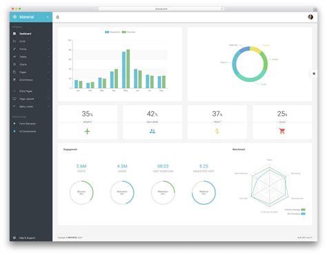 19 Best React Dashboard Templates For Killer Applications 2018 Colorlib React Dashboard Template