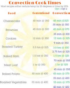 convection cooking conversion printable kleinworth co