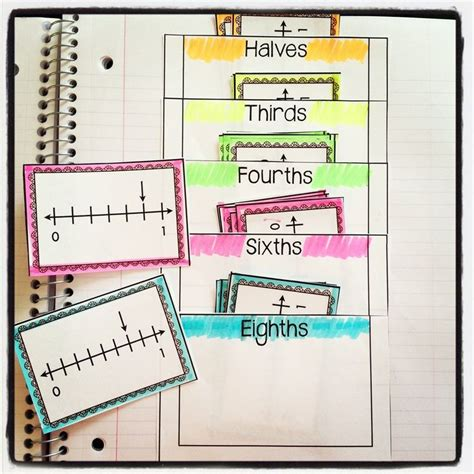 3rd grade interactive notebook ideas math 3rd grade