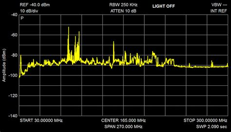 how to stop radio interference from led lights ledbenchmark led emi interference issues