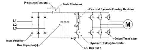 what is braking resistor in vfd cr4 thread is recharge required for inverter module