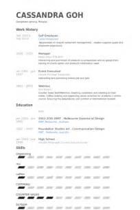 resume self employed sample self employed resume samples visualcv resume samples self employed resume samples self employment resumes
