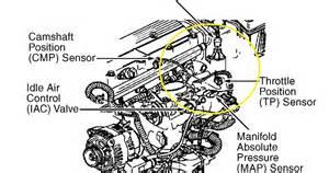 gm 4 engine diagram gm free engine image for user manual