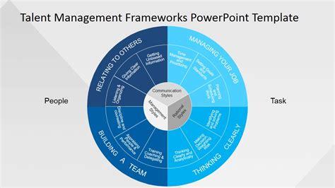 framework template talent management frameworks powerpoint template slidemodel