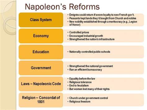 amazon com life of napoleon bonaparte volume i the french revolution timeline timetoast timelines