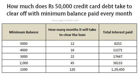 Credit Card Debt Formula how does minimum balance work in credit cards
