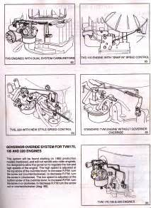 diagram carburetor schema for tecumseh free manual