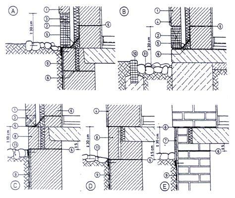 Horizontale Abdichtung Mauerwerk by Feuchtigkeit Im Bauwerk