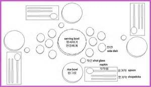 place settings korean 식사 때