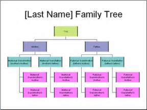 diagram of a family tree template use powerpoint to create your own family tree chart