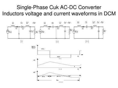 inductor current waveforms ppt seminar on improved power quality ac dc converters with high frequency transformer