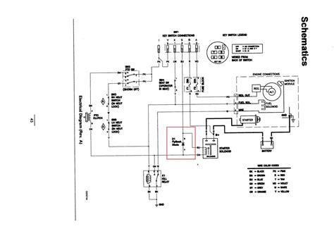 simplicity zero turn mowers wiring diagram get free