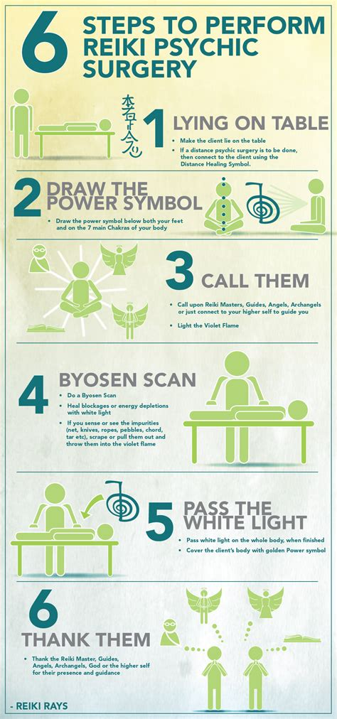infographic  steps  perform reiki psychic surgery
