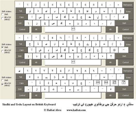 keyboard layout windows xp dummy s guide to installation of sindhi urdu keyboard on