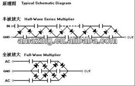 breakdown voltage of ceramic capacitor what is breakdown voltage of a capacitor 28 images breakdown voltage difference between