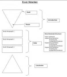 Structure Of Essay by Essay Structure Diagram