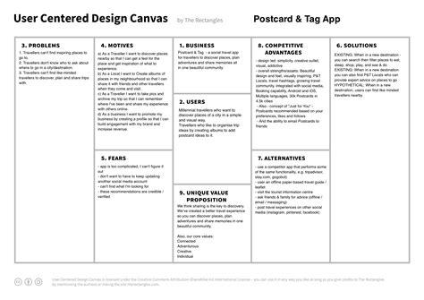 design criteria canvas travel app ux review hypotheses measurements best