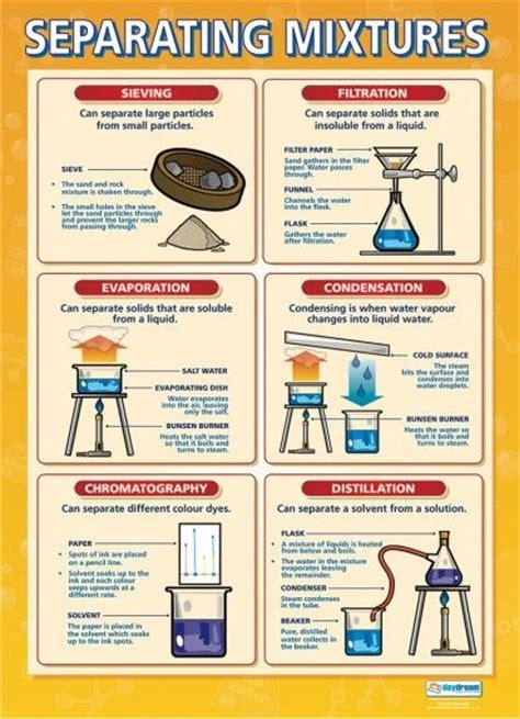Chemistry Separation Techniques Worksheet by 25 Best Ideas About Gcse Science On Gcse