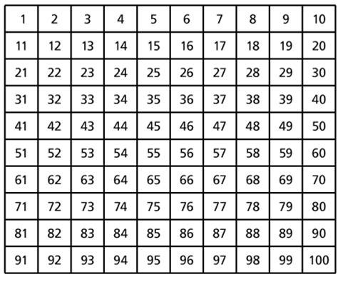 free printable hundreds chart 100 200 common worksheets 187 200 hundreds chart preschool and