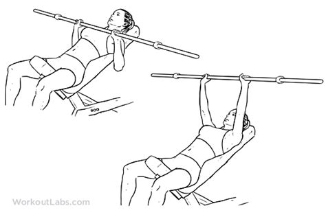 how to do incline bench press at home incline barbell bench press illustrated exercise guide