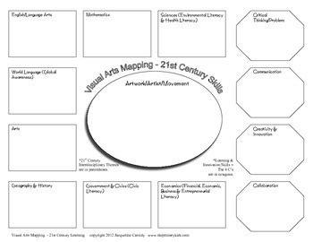 21st Century Skills Worksheet 21st century skills worksheet by the primary tpt