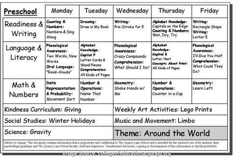 nursery lesson plan template excellent preschool program template 17 activity lesson