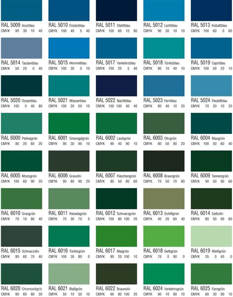 ral color ral color for painting metal green ral