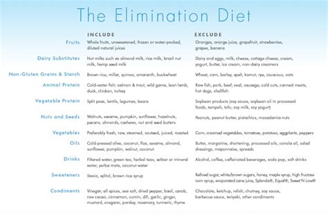 Elimination Diet Detox Symptoms by What Is The Elimination Diet And How To Do It Well