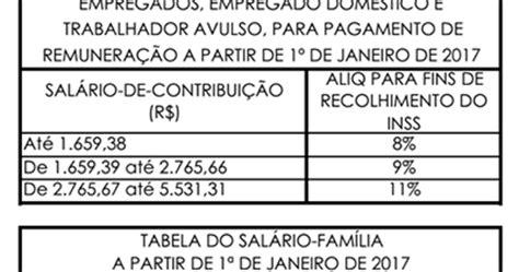 tabela de salario do frentista 2017 orosco consulti contabilidade 16 01 2017 nova tabela do