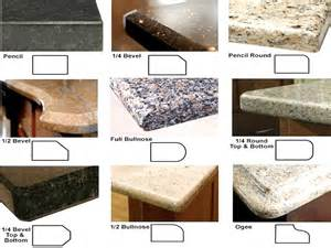 Custom Laminate Countertop - edges paradise granite