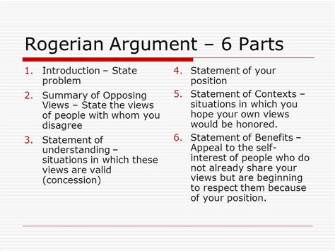 Rogerian Essay Sle rogerian argument sle essay 28 images evaluation rogerian argument essay structuring and