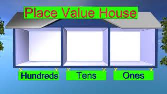 House Design Software Full Version Free Download Place Value Pictures To Pin On Pinterest