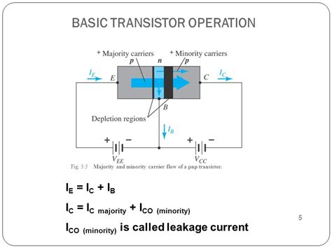 transistor leakage current bjt transistor leakage current 28 images transistor circuits ee quips bjt why hfe dc gain
