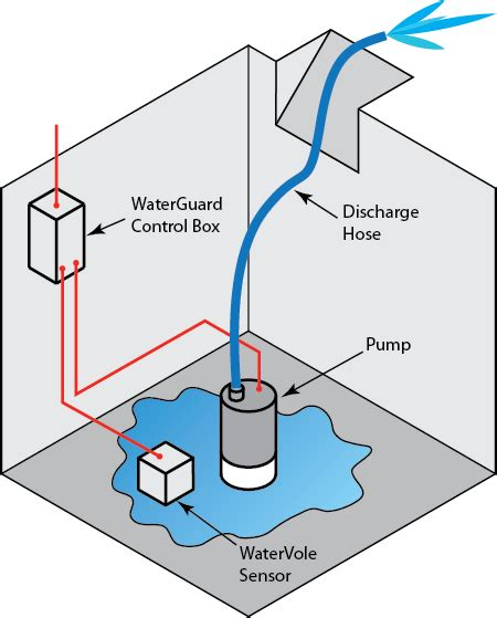 hydromatic wiring diagram jet wiring diagram