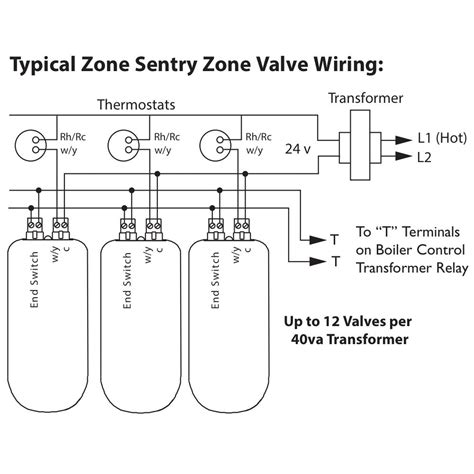 2wire zone valve wiring diagram repair wiring scheme