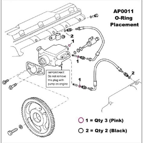 high pressure pump seal replacement kit  ford