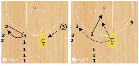 volleyball swing offense swing offense drills 28 images how to coach and teach