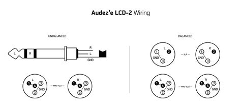 xlr to trs wiring diagram gooddy org