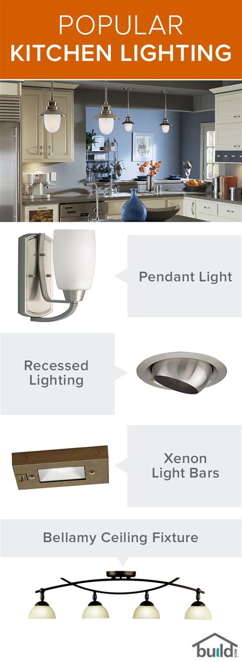 how should you layout your kitchen 17 best images about on trend lighting on pinterest