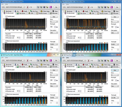 Hgst 1tb 2 5 7200rpm 9mm 開箱簡測 hgst 1tb 2 5吋 7200轉 sataiii 內接式硬碟首測 國外可能都看不到的數據 圖多