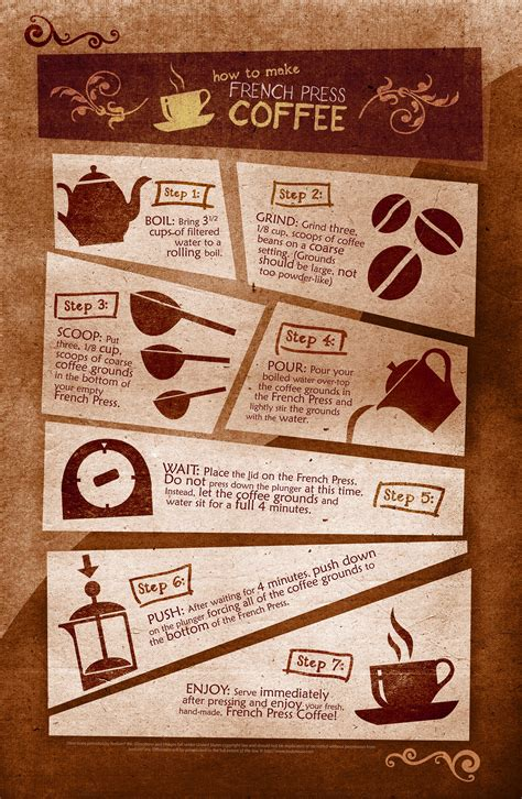 how to make designs on coffee information design create interact experience