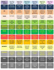 feng shui color chart feng shui 2013 feng shui office feng shui colors ask home design