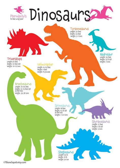 dinosurs for kids 177 best images about dino s on dinosaurs for kids labels free and dinosaur mask