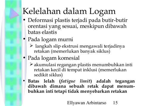 Pengertian Logam Keramik Polimer Dan Komposit by 2990 Bab 07 Mekanika Perpatahan Iii