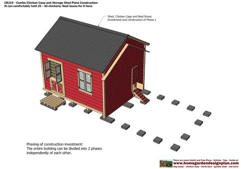 Poultry Shed Plans by Chicken Sheds Plans Nomis