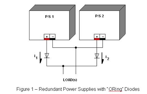 diodes are used in electrical power supply circuits primarily as 2017 march archive equals zero